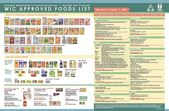 Ohio Wic Approved Foods